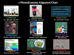 Baby Chart Magnificent RMemeEconomy Alignment Chart Album On Imgur