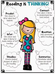 Thinking Questions to Assess Comprehension  Metacognition  Guided Reading   RTI Pinterest