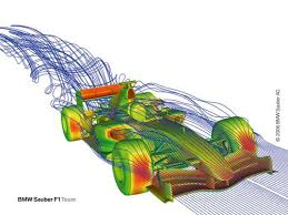 computational fluid dynamics. cfd or computational fluid dynamics use of ansys software by bmw sauber f1 team commended l