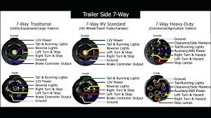 7 Pin Trailer Light Wiring Diagram Hopkins 7 Pin Wiring Diagram Basic Electrical Wiring Theory