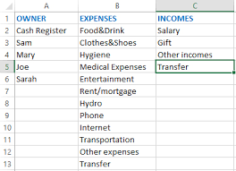 Tracking Home Budget Excel Kitchenette