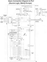 diagram for a acs550 wiring wiring diagrams online wiring diagram for a acs550 wiring wiring diagrams online