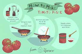 Mix your tomato paste with 1 cup of water, mixing very well to make sure there are how do the prices compare? How To Make Your Own Tomato Paste