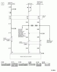 evo 9 stereo wiring diagram modern design of wiring diagram • evo 9 stereo wiring diagram wiring library rh 95 mac happen de harley evo wiring