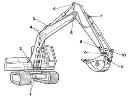 Excavator Bucket Pin Size Chart Link Pins And Bushings Tipping Links Bucket Links Seals