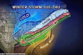 how does a nor easter form dave kurlans blog the authority on sales force excellence