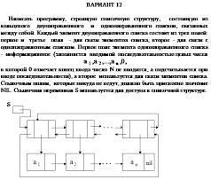Курсовая работа по Информатике Списки Динамические структуры  Курсовая работа по Информатике Списки Динамические структуры данных Вариант №12