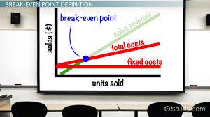 how to calculate the break even point definition formula lesson transcript study com