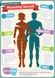 isagenix measurement tracker three facts about how to take your measurements for weight loss