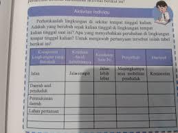 Daftar istilah (glosarium) ips smp kelas 8. Aktivitas Individu Ips Kelas 7 Hal 75 Brainly Co Id