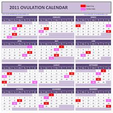 Due date estimator based on ovulation