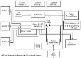 clarion radio wiring diagram images wiring diagram additionally clarion equalizer wiring diagram
