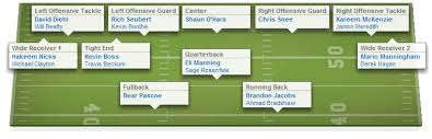 Ny Giants Qb Depth Chart New York Giants Depth Chart 2011 Updated New York Giants