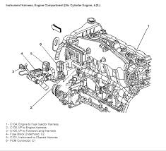 2004 gmc envoy wiring diagram 2004 image wiring 2004 gmc envoy clutch speed sensor the ecm must be re flashed on 2004 gmc envoy