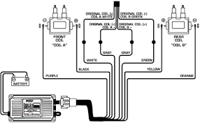 chevy hei distributor module wiring diagram on chevy images free Hei Ignition Wiring Diagram chevy hei distributor module wiring diagram 15 chevy hei ignition wiring 8 pin hei module hei ignition wiring diagram ford