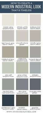Pastel Paint Colors Bedrooms 17 Best Ideas About Pastel Paint Colors On Pinterest Teen