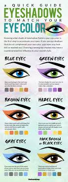Eyeshadow Color Combination Chart Best Eyeshadows To Match Your Eye Color The Kewl Shop