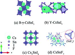 Fluorine Ion Induced Phase Evolution Of Tin Based Perovskite
