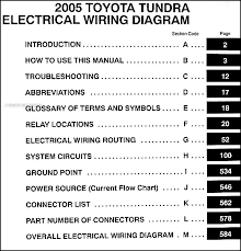 tundra wiring diagram wiring diagrams
