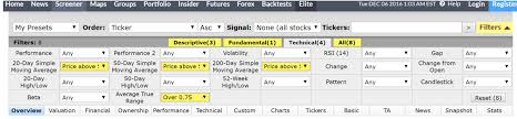 Finviz Futures Charts Finviz Futures Charts Currency Exchange Rates