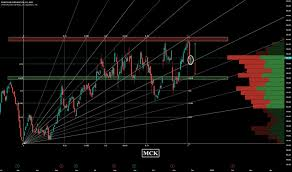 Mck Stock Price And Chart Nyse Mck Tradingview