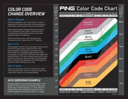 Old Ping Color Code Chart Ping Colour Code Fitting Chart Bedowntowndaytona Com
