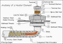 heater elements spadepot com heater element diagram
