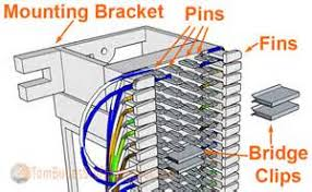 110 block wiring diagram 110 image wiring diagram similiar telephone punch down block wiring diagram keywords on 110 block wiring diagram