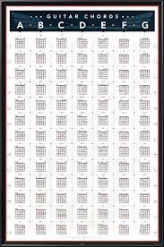 Printable Guitar Chords Chart Pdf Guitar Chords Chart Pdf Free Download