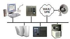 ip ethernet audio paging systems voip paging ip network and lan pa ip pa over ip sip enabled voip paging provides unique advantages over analog paging systems