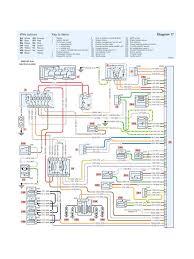 peugeot 206 wiring loom diagram peugeot wiring diagrams
