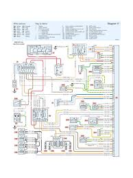peugeot 206 wiring diagram peugeot wiring diagrams online