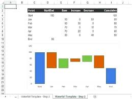 Stacked Waterfall Chart Excel 2016 Excel Waterfall Chart Template Xls Iamfree Club