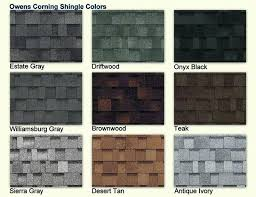 Roof Shingle Types Soloapp Me