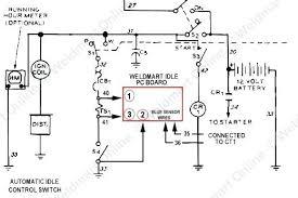 lincoln ranger 9 wiring diagram wiring diagram detailed lincoln ranger 9 wiring diagram simple wiring diagrams 1985 lincoln continental wiring diagram lincoln ranger 9 wiring diagram