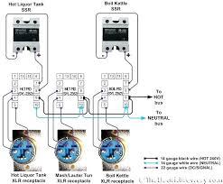 30 amp wire tiruvannamalai co 30 amp wire amp twist lock wiring diagram model a wire diagram amp wiring diagram wiring