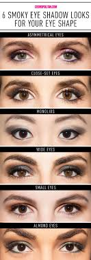 makeup for diffe eye shapes smoky eye looks for diffe eye shapes