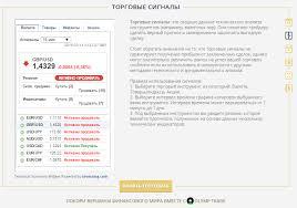 Grandcapital - брокер бинарных опционов