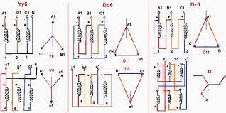 power transformer circuit diagram best of electronic transformer Single Phase Transformer Wiring Diagram power transformer circuit diagram fresh understanding vector group of transformer part 1
