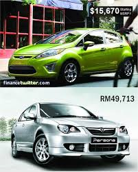 proton new car releaseHerere Reasons Why You Shouldnt Buy A New Car Now