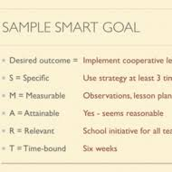 What Are Professional Goals Developing Competency Based Smart Professional Development Goals