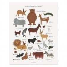 Animal Abc Chart Animal Alphabet Chart Print Lulu Georgia 40 50