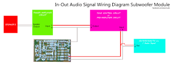 subwoofer parallel wiring diagram images wiring diagram