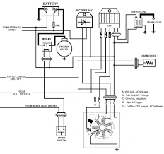gy6 ignition wiring diagram gy6 image wiring diagram honda ruckus wiring diagram wiring diagram schematics on gy6 ignition wiring diagram