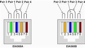 lighting patch panel democraciaejustica leviton usoc wiring diagram wiring library