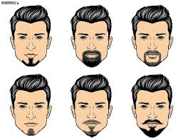 Mustache Styles Chart 6 Most Famous Goatee Styles And How To Achieve Them