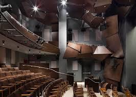 Signature Center By Frank Gehry Dezeen