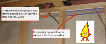 how to fire block a basement wall