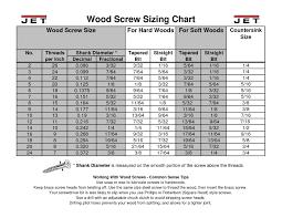 tire parison chart motorcycle tire size