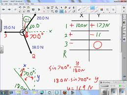 physics problems help physics unit lesson on force vector  physics unit 2 lesson on force vector problems physics unit 2 lesson on force vector problems